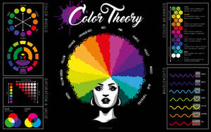 Color Theory by Dana-Ulama