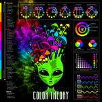COLOR THEORY II by Dana-Ulama
