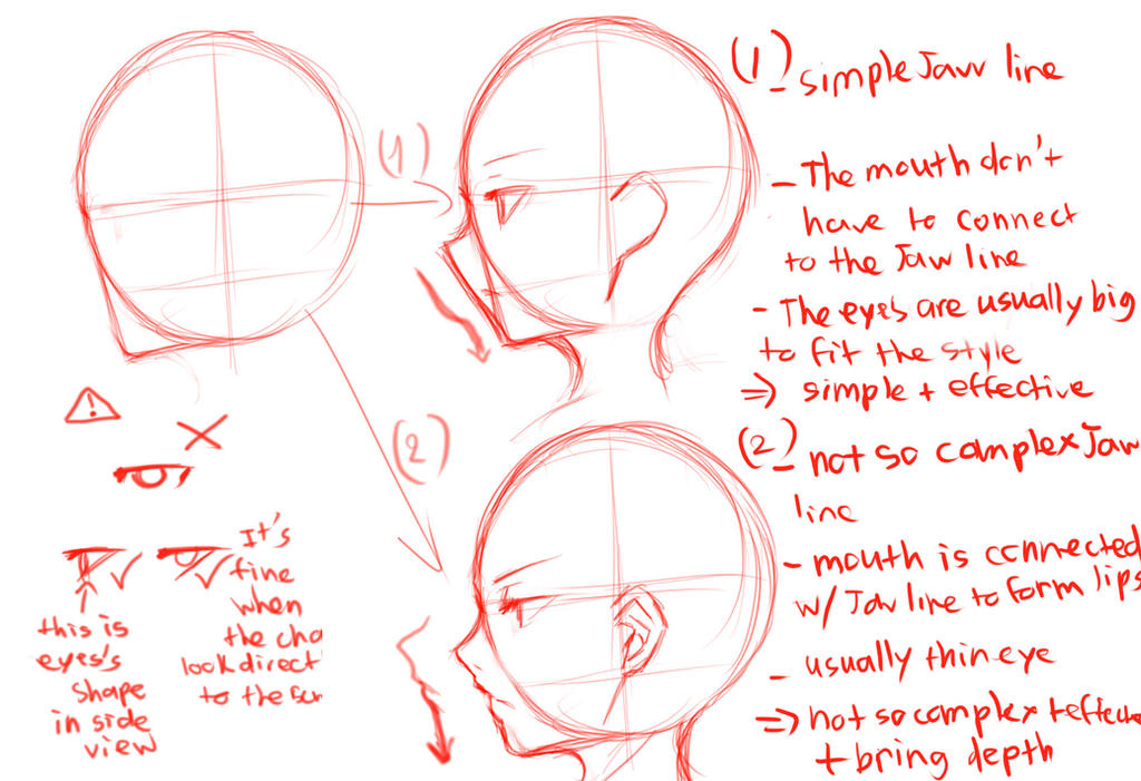 side-view guide by Krissin on DeviantArt