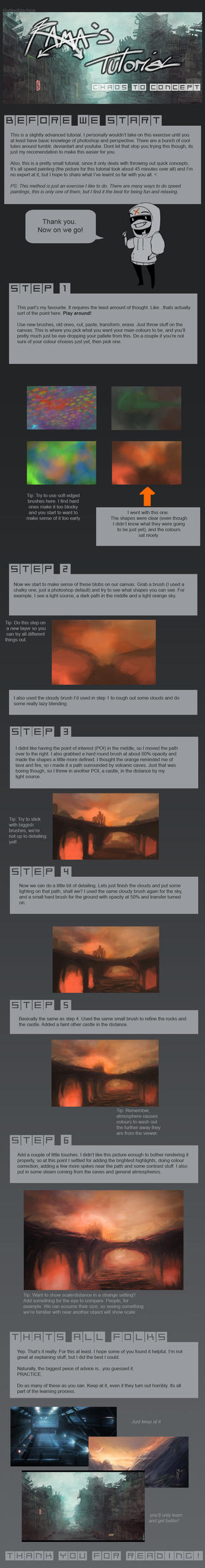 Speed painting Tutorial by RattledMachine