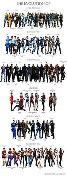 The Evolution of Resident Evil Characters