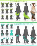 CYBERHUNDS - Common And Uncommon Traits