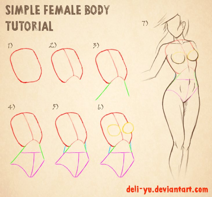 simple female body tutorial by deli yu on deviantart
