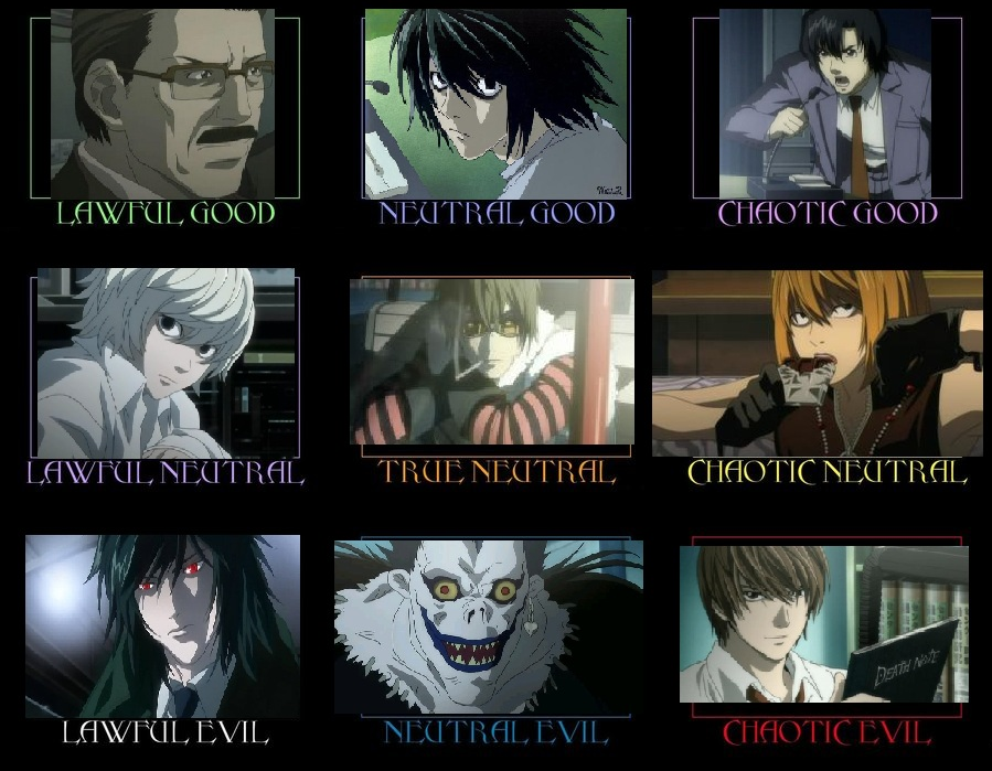 Death Note Alignment Chart by bdaycrazy