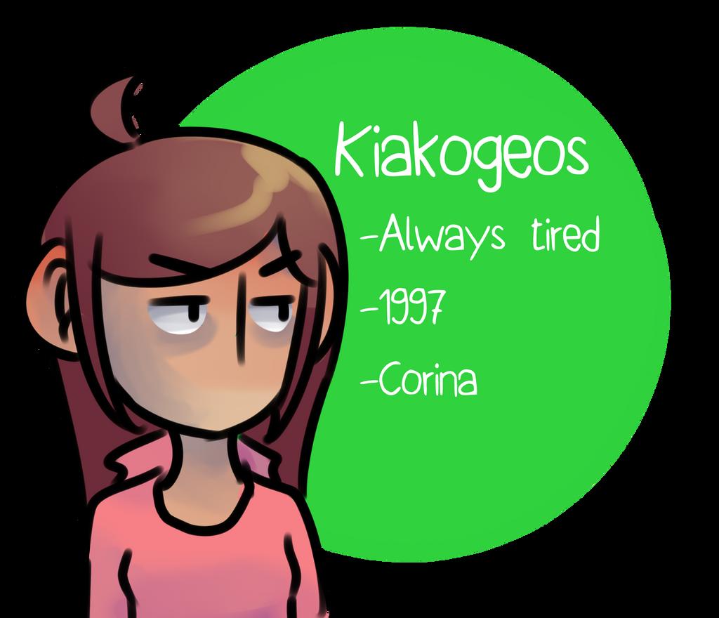 Kiakogeoscch's Profile Picture