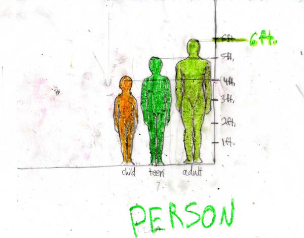 Human height-size comparsion by Kidashi on DeviantArt