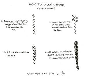 Mini tutorial - How to draw a braid (3 strand)