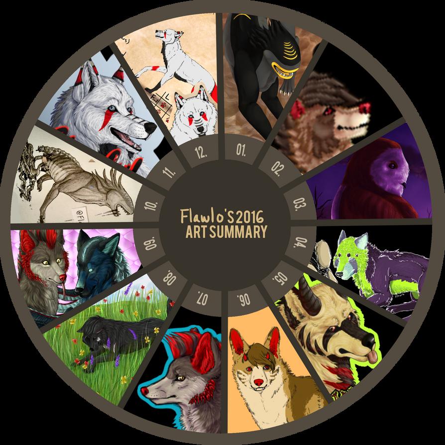 2016 Art Summary by Flawlo