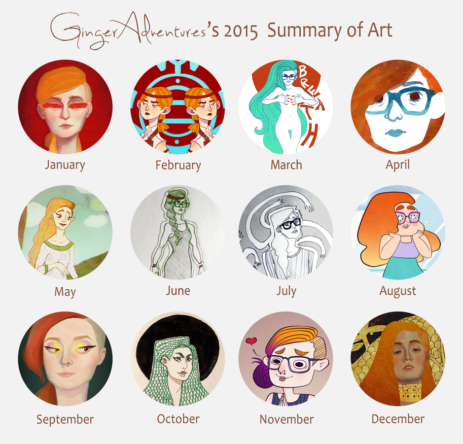 Art Summary 2015 by GingerAdventures