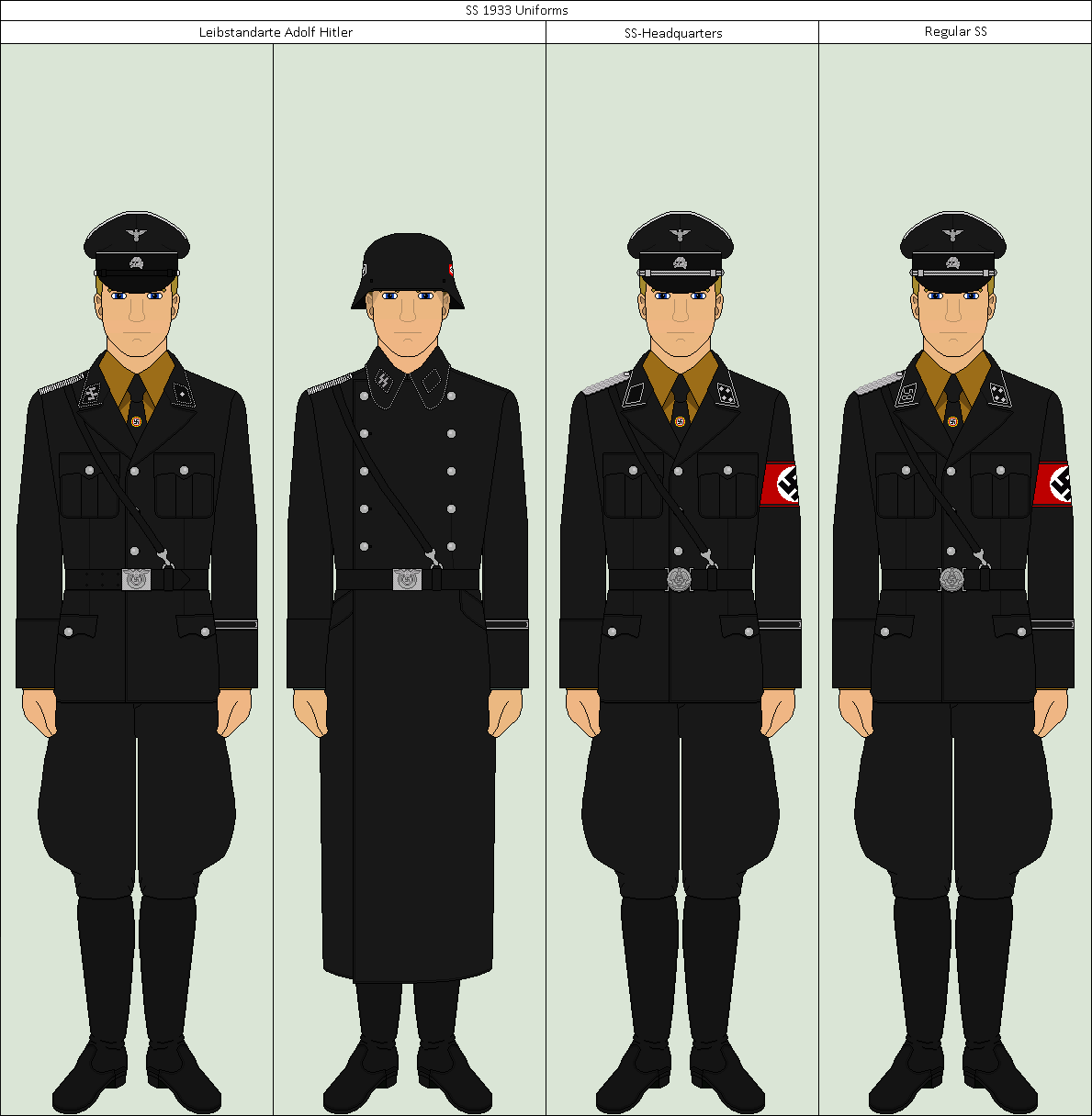 1933 SS Uniforms by Major-Vianna on DeviantArt