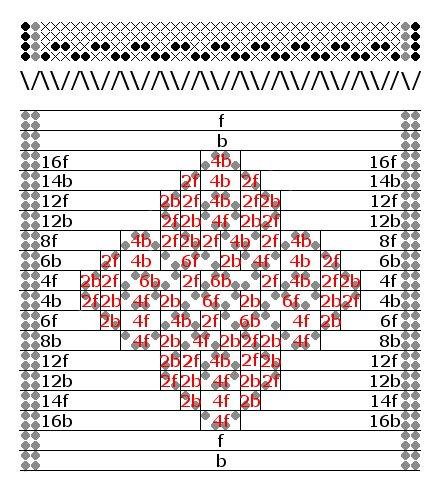 Birka knot pattern 1 by were-were-wolfy