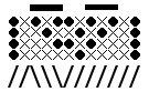 Tablet weaving pattern  wave by were-were-wolfy