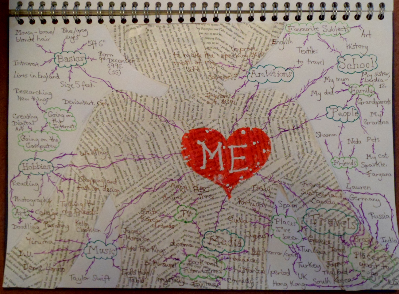 Gcse Art Year 10 A Mind Map About Me By Daintystain On Deviantart