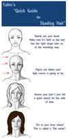 Quick GIMP Hair Tutorial by Banjelerp