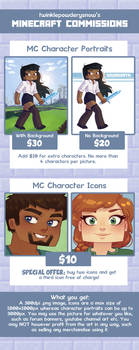 Minecraft Character Commissions