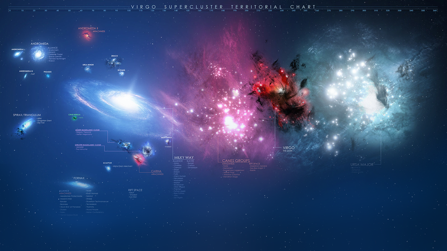 Virgo Supercluster - 16:9 by StArL0rd84 on DeviantArt