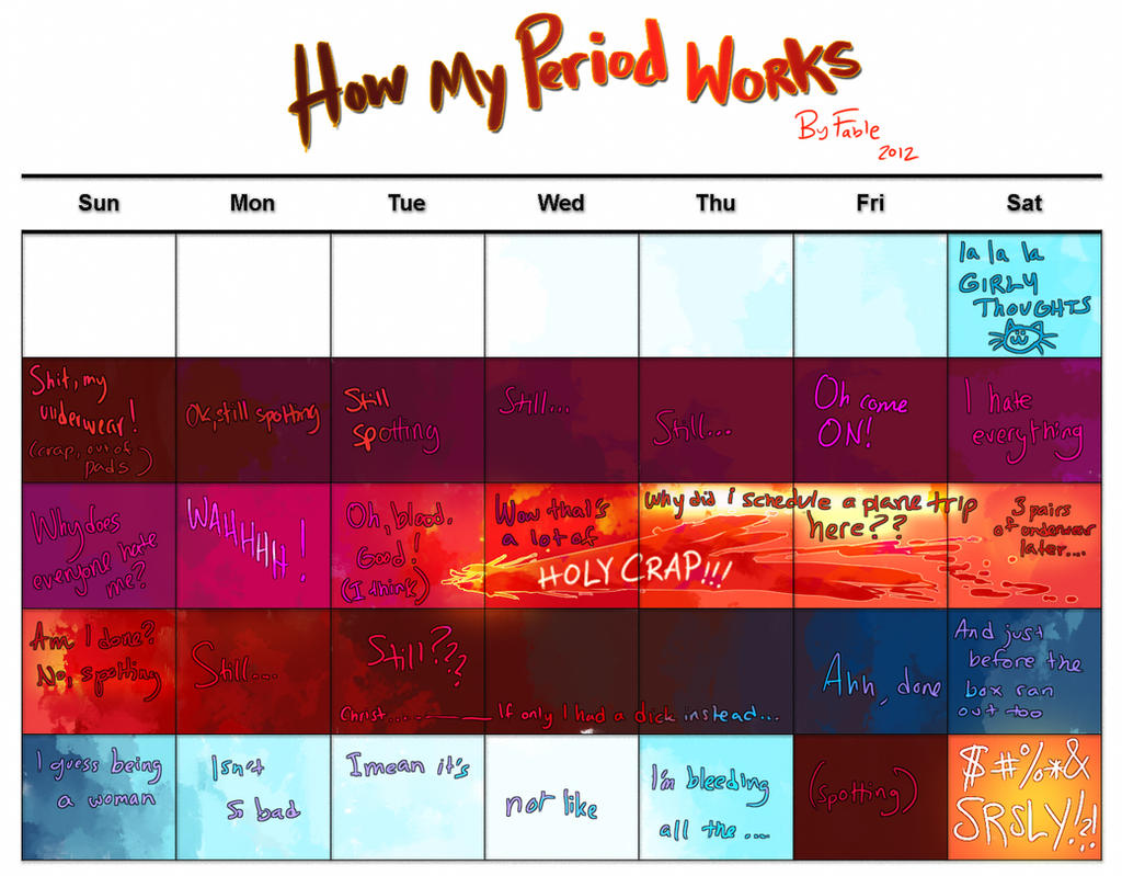 How My Period Works by FablePaint