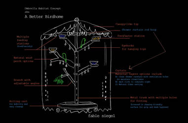 Umbrella Habitat Plan by FablePaint