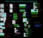 Digital Fieldwork Tutorial