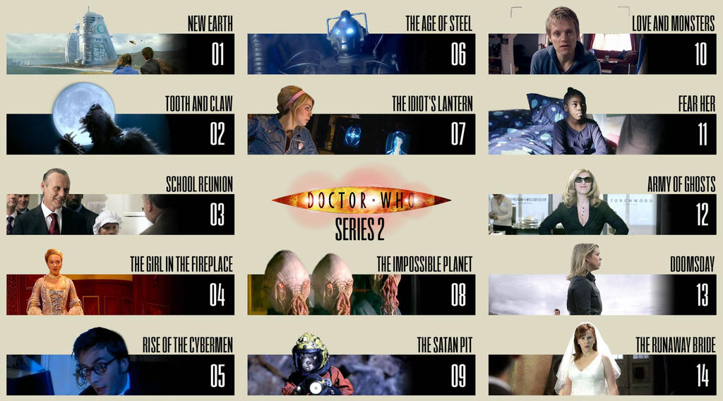 Dr Who Episodenguide