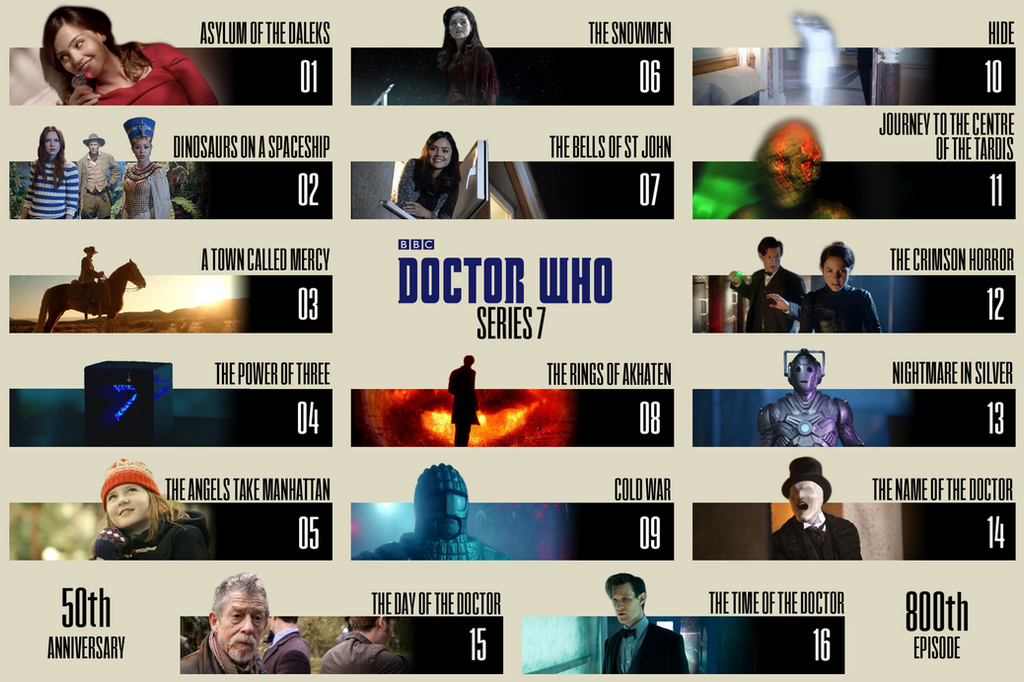 Doctor Who Viewing Guide & Complete Episode List | ScreenRant