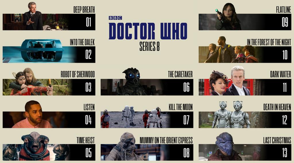 Watch original dr who episodes - Revenge season 2 episode 18 online