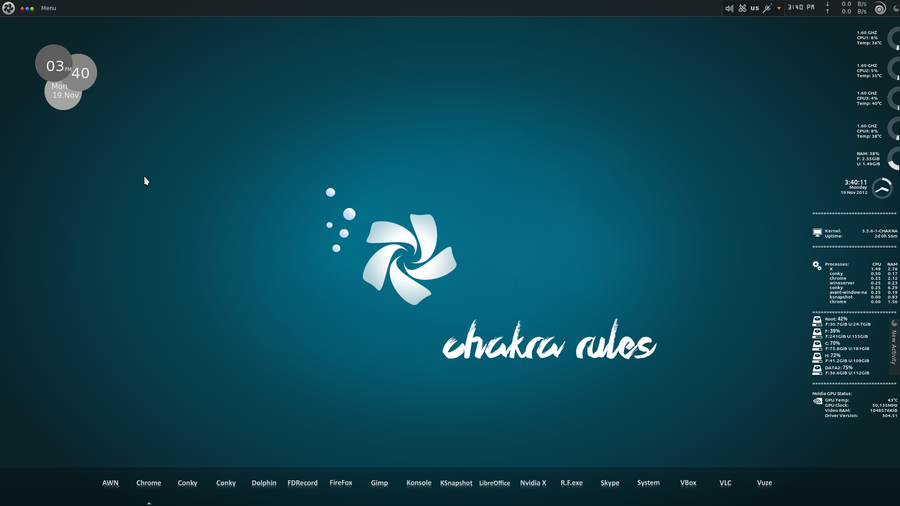 Chakra Rules ScreenShot by samiuvic