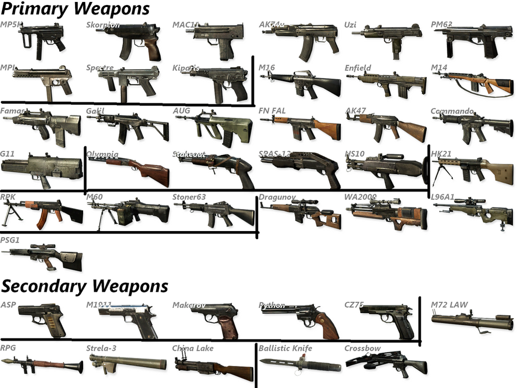 All Black Ops Weapons by COD-Halo on DeviantArt