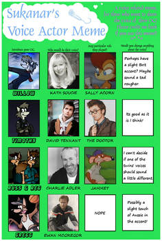 Voice Actor Meme