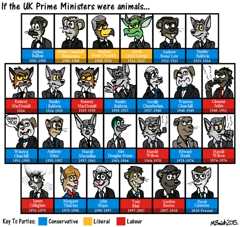 UK Prime Minister Furries by FreyFox
