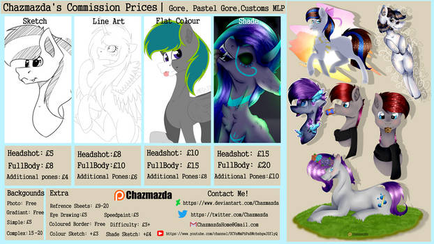 Commission sheet!