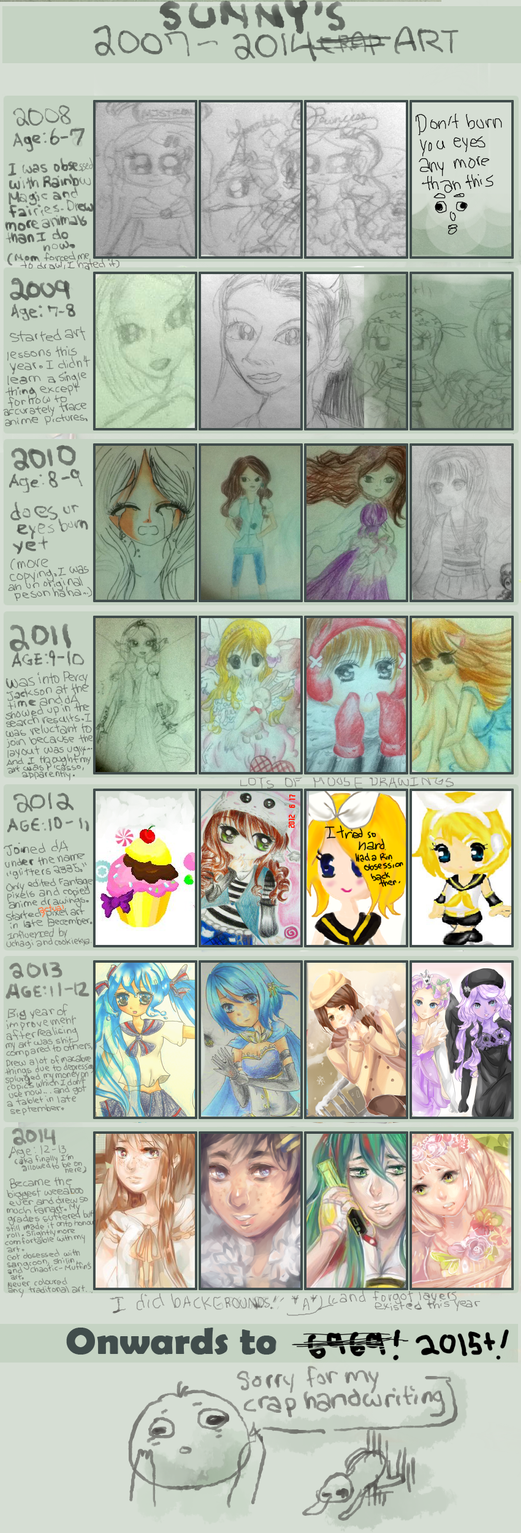 Improvement Meme 2008-2014 by ATEL1ER
