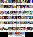 The new Disney history