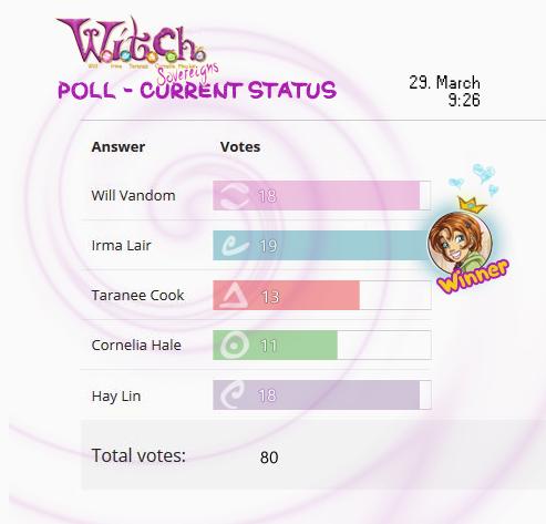 W.i.t.c.h. Poll 01 Results! by YummingDoe4