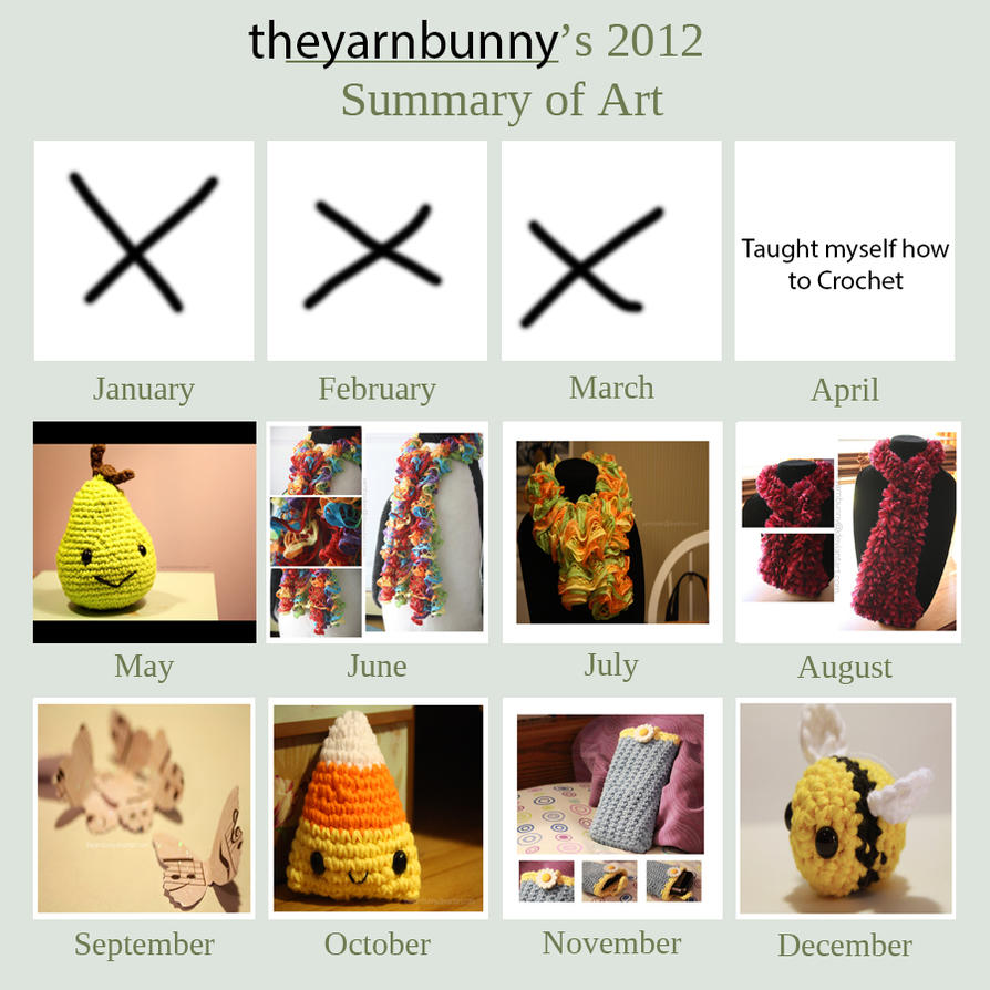 2012 art meme summary by theyarnbunny