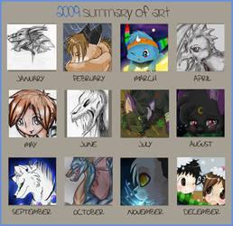 Summary of 2009 MEME by SasoriDanna94