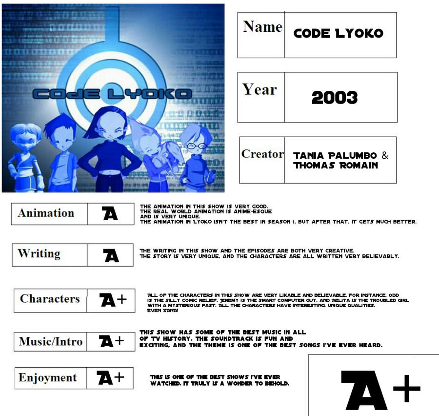 Report Card- Code Lyoko by DragonDragoo