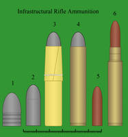 Infrastructural Rifle Ammunition by Imperator-Zor