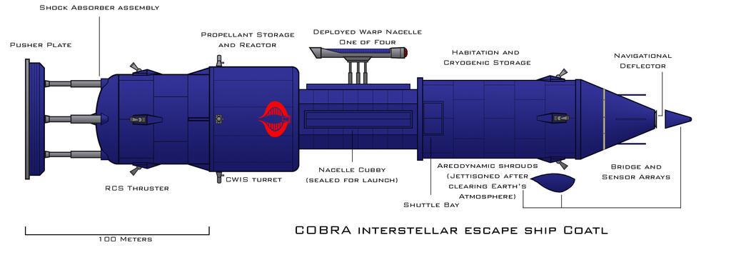 COBRA starship Coatl by Imperator-Zor