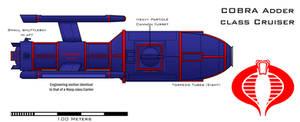 COBRA Adder class Cruiser by Imperator-Zor