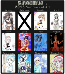 Metchiren's 2015 Art Summary ! by Metchiren