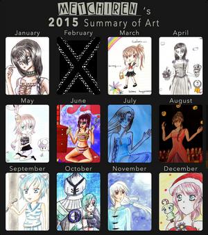 Metchiren's 2015 Art Summary !
