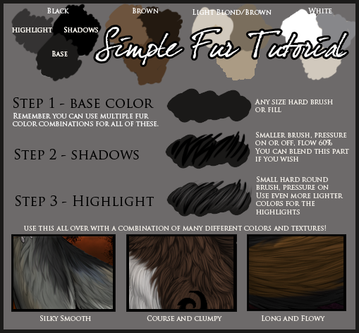 Small and Simple Fur Tutorial by sugarpoultry on DeviantArt