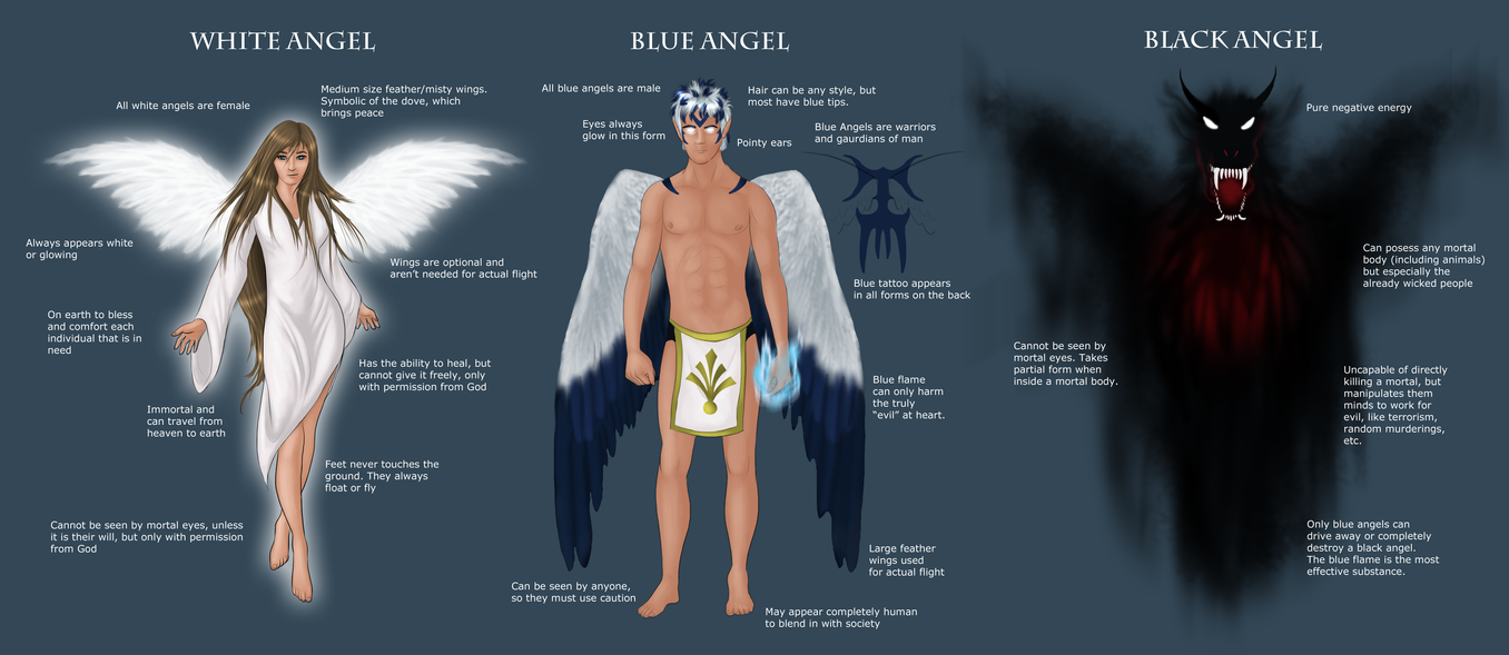 Angel Classes By Sugarpoultry On DeviantArt