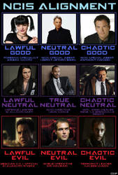 NCIS Alignment chart by cdp5883