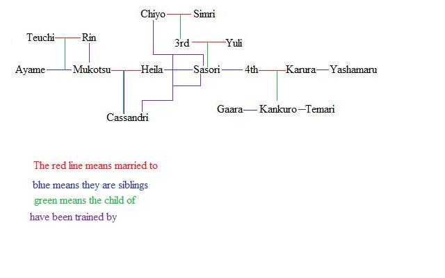 uchiha clan family tree - photo #11