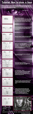 Tutorial: How to draw a face by D17rulez