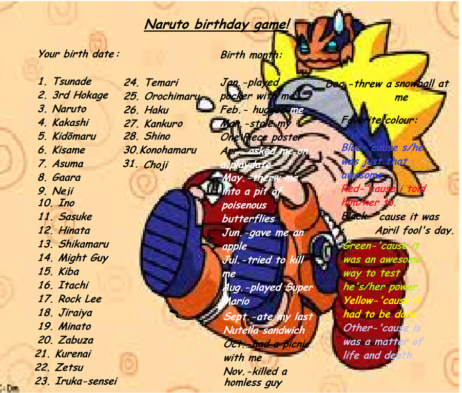 Anime Characters Birthdays In April : Naruto birthday game by theblueeyedvampire on deviantart