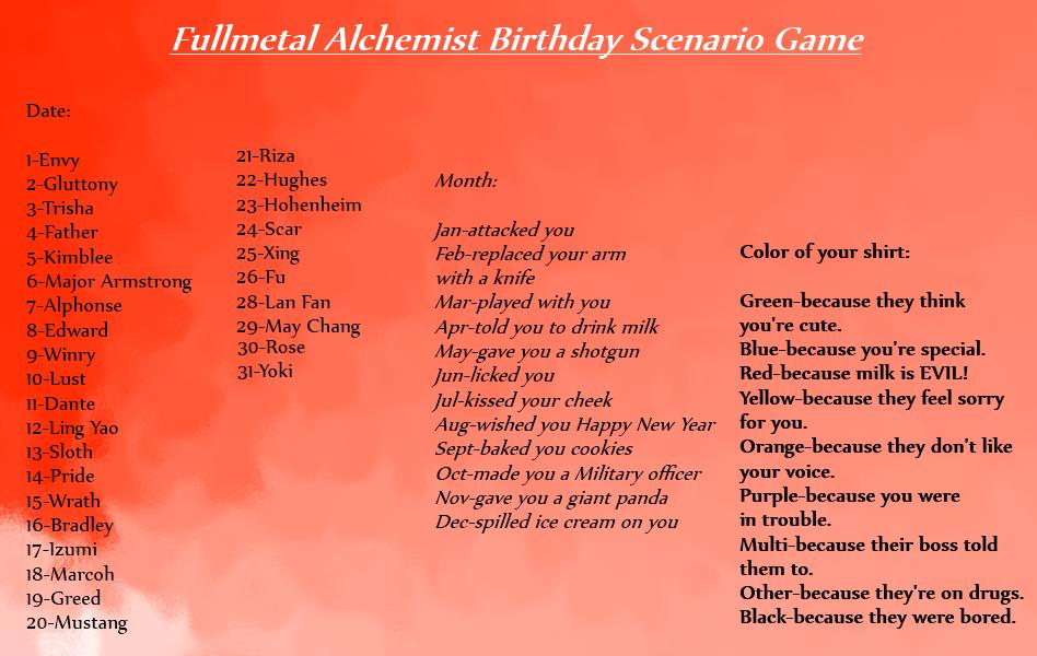 One Piece Birthday Scenario Game Birthday Scenario Game by