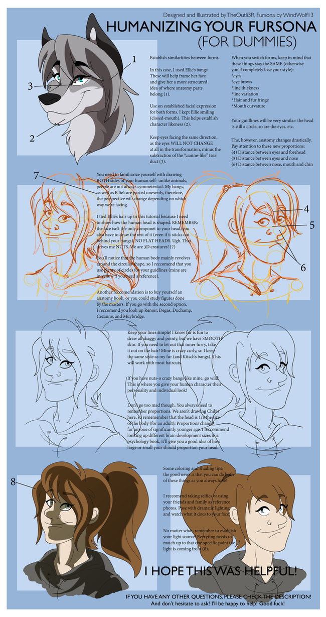 From Feral to Human: A Tutorial Series (Part One) by TheOutli3R on ...